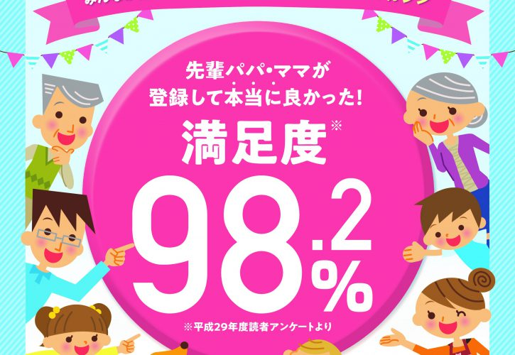満足度98.2%